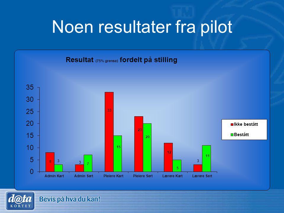 Noen resultater fra pilot