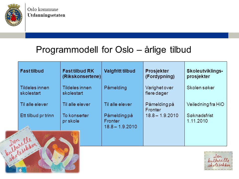 Programmodell for Oslo – årlige tilbud
