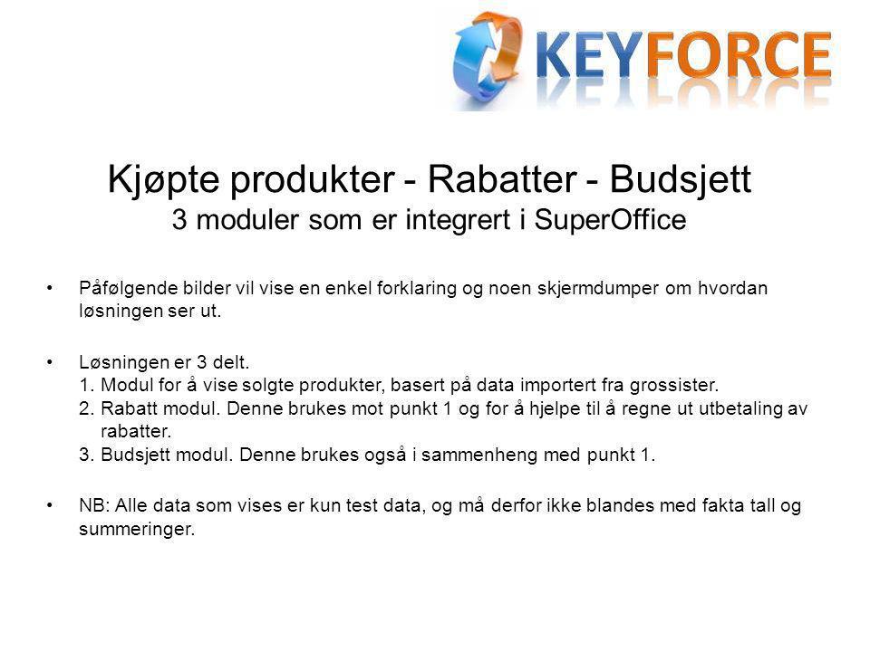 Kjøpte produkter - Rabatter - Budsjett 3 moduler som er integrert i SuperOffice