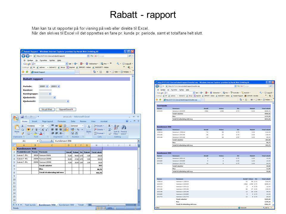 Rabatt - rapport