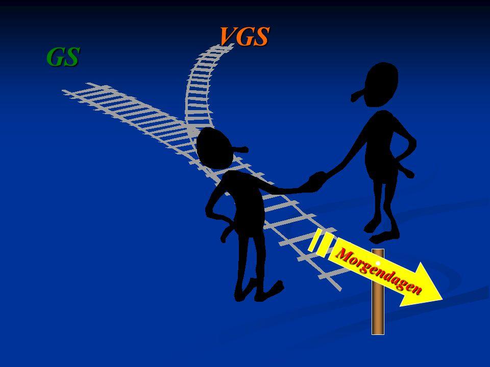 VGS GS Morgendagen