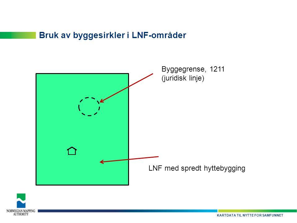 Bruk av byggesirkler i LNF-områder