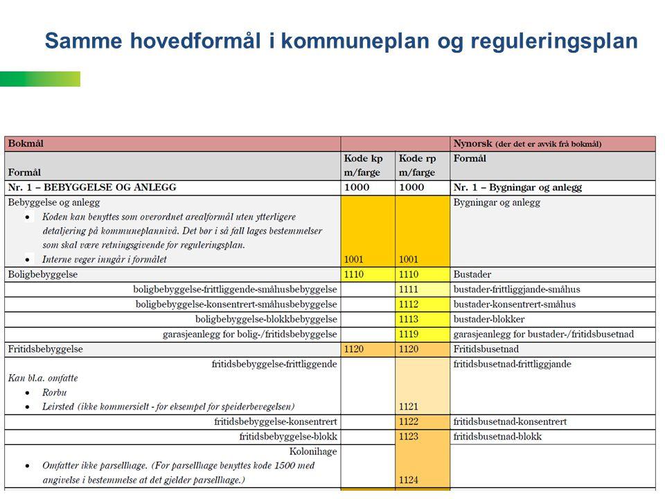 Samme hovedformål i kommuneplan og reguleringsplan