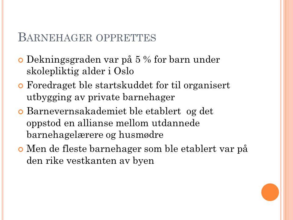 Barnehager opprettes Dekningsgraden var på 5 % for barn under skolepliktig alder i Oslo.