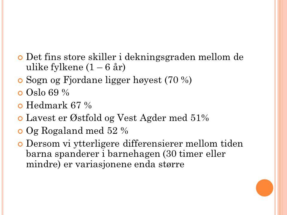 Sogn og Fjordane ligger høyest (70 %) Oslo 69 % Hedmark 67 %