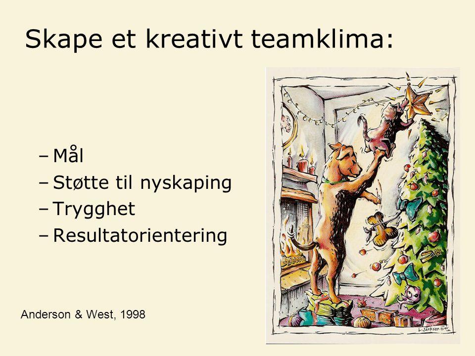 Skape et kreativt teamklima: