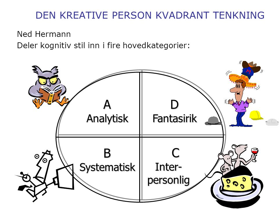 DEN KREATIVE PERSON KVADRANT TENKNING