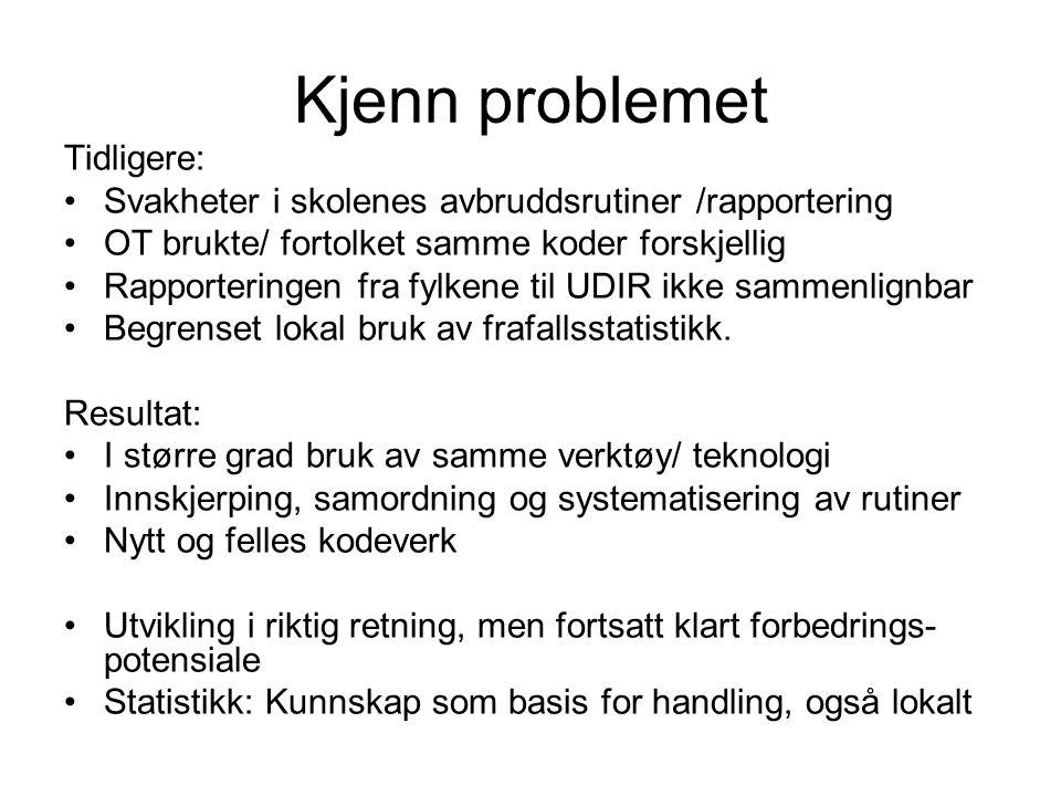 Kjenn problemet Tidligere: