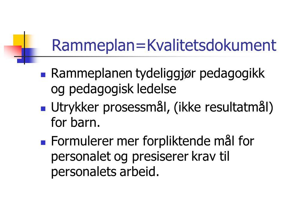 Rammeplan=Kvalitetsdokument
