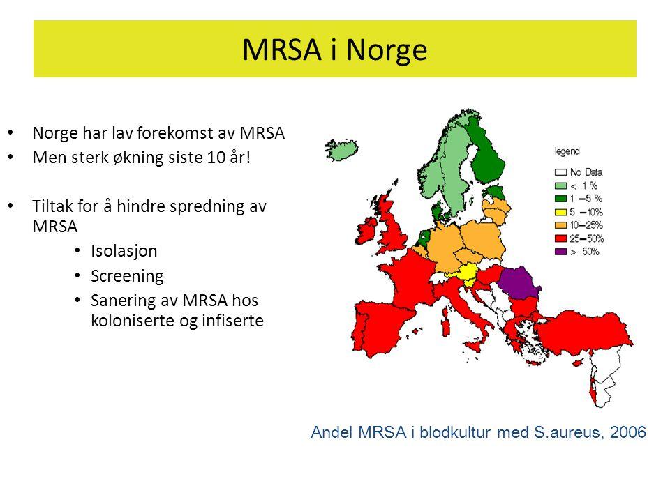 MRSA i Norge Norge har lav forekomst av MRSA