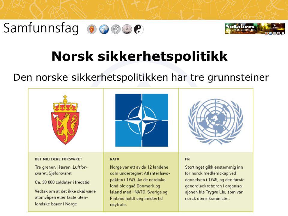 Norsk sikkerhetspolitikk