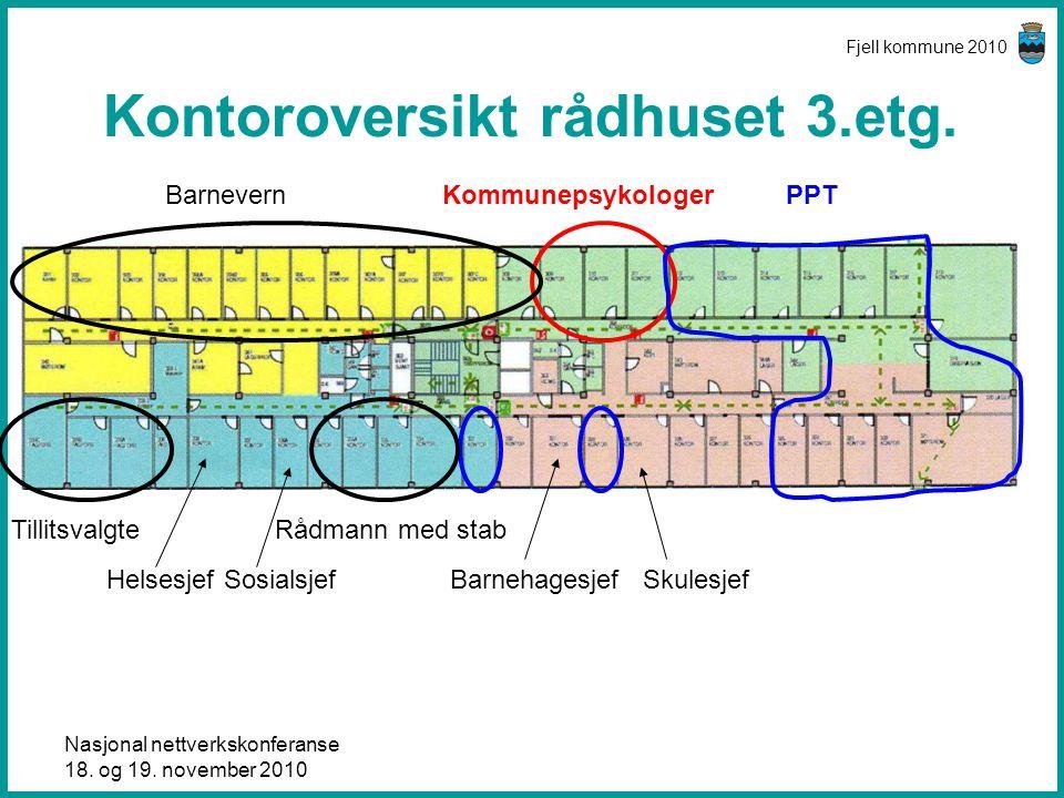 Kontoroversikt rådhuset 3.etg.