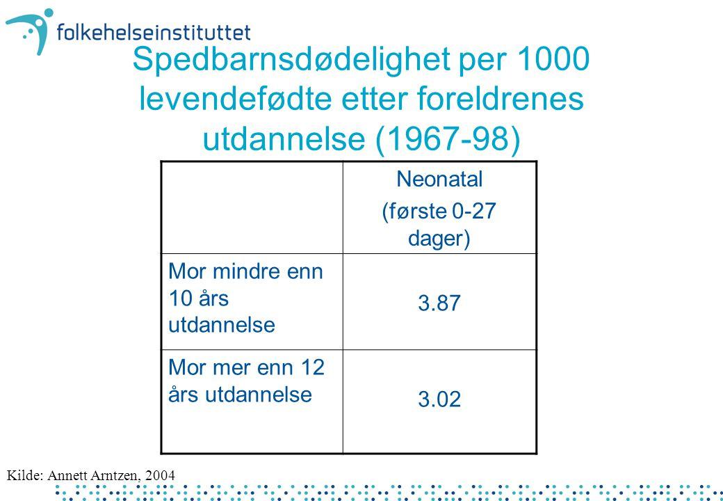 Spedbarnsdødelighet per 1000 levendefødte etter foreldrenes utdannelse (1967-98)