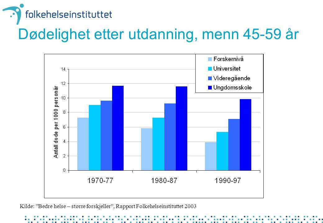 Dødelighet etter utdanning, menn 45-59 år
