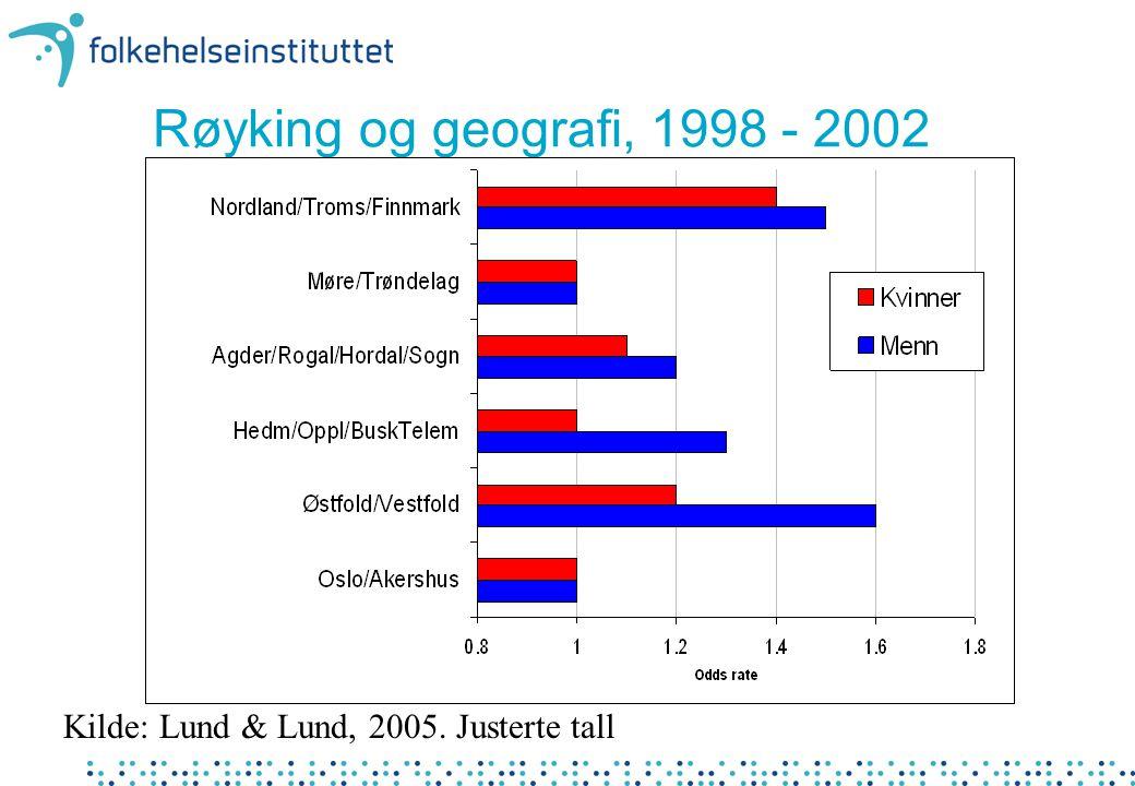 Røyking og geografi, 1998 - 2002 Menn i Østfold/Vestfold røyker 60% mer enn i Oslo/Akershus. Nord-Norge 50% mer enn i Oslo/Akershus.