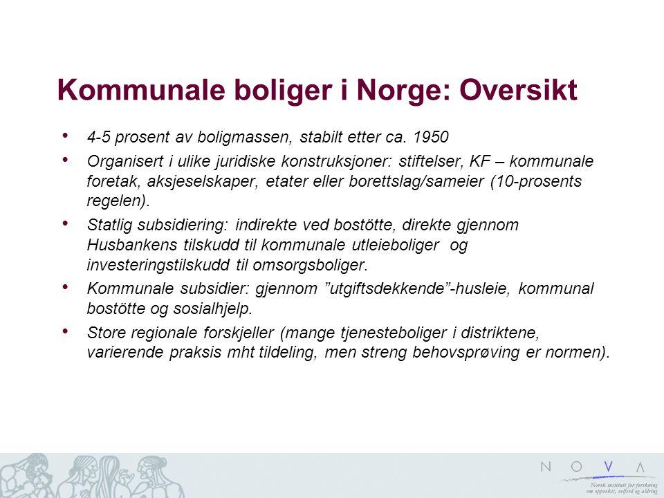 Kommunale boliger i Norge: Oversikt