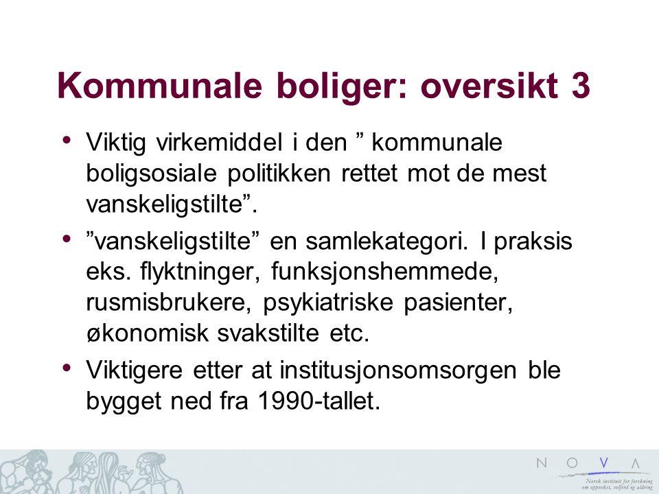Kommunale boliger: oversikt 3