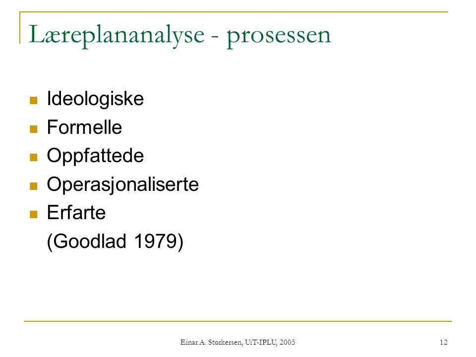 Læreplananalyse - prosessen
