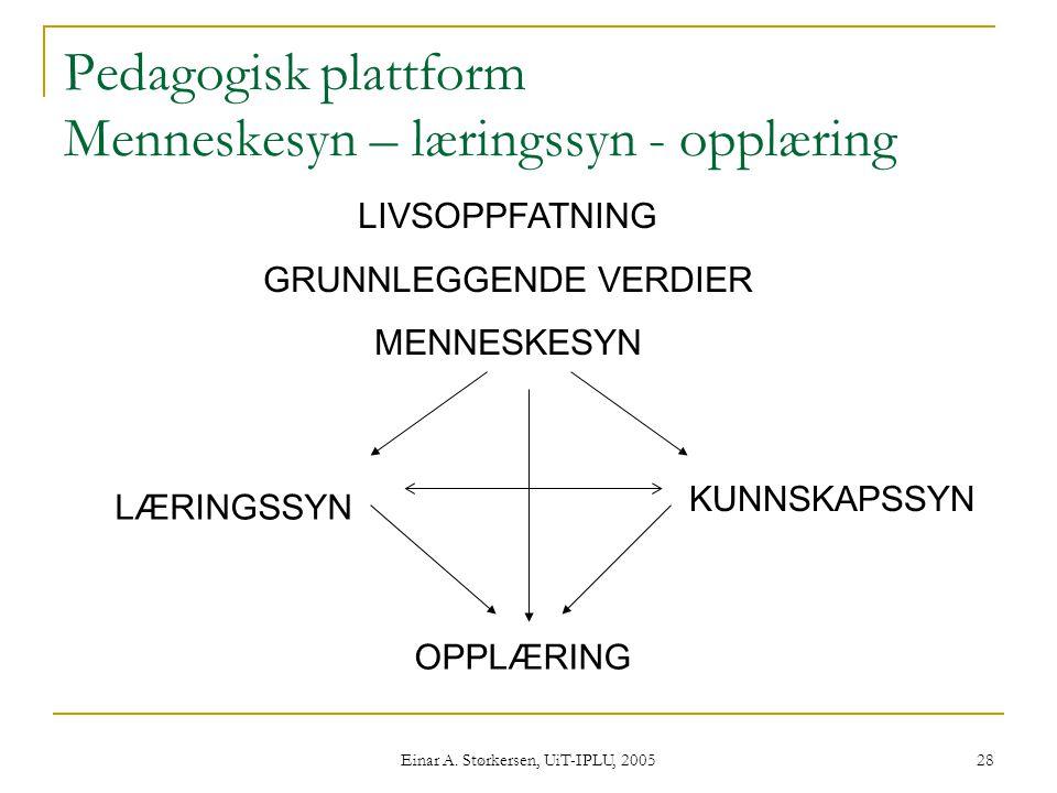 Pedagogisk plattform Menneskesyn – læringssyn - opplæring