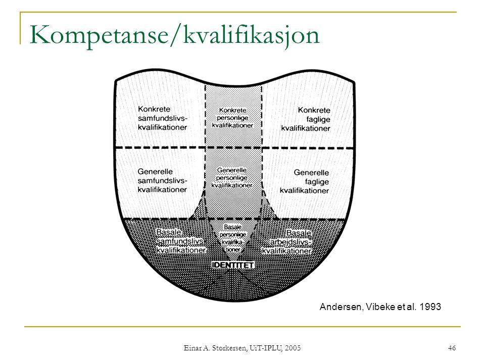 Kompetanse/kvalifikasjon