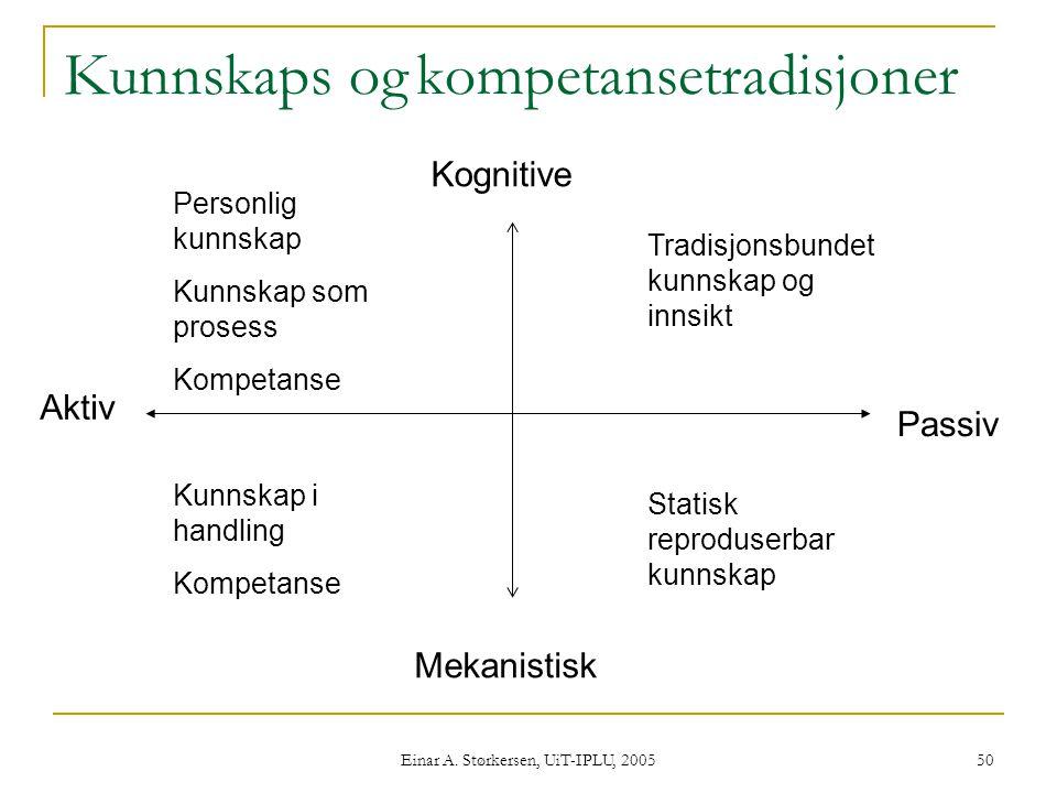 Kunnskaps og kompetansetradisjoner
