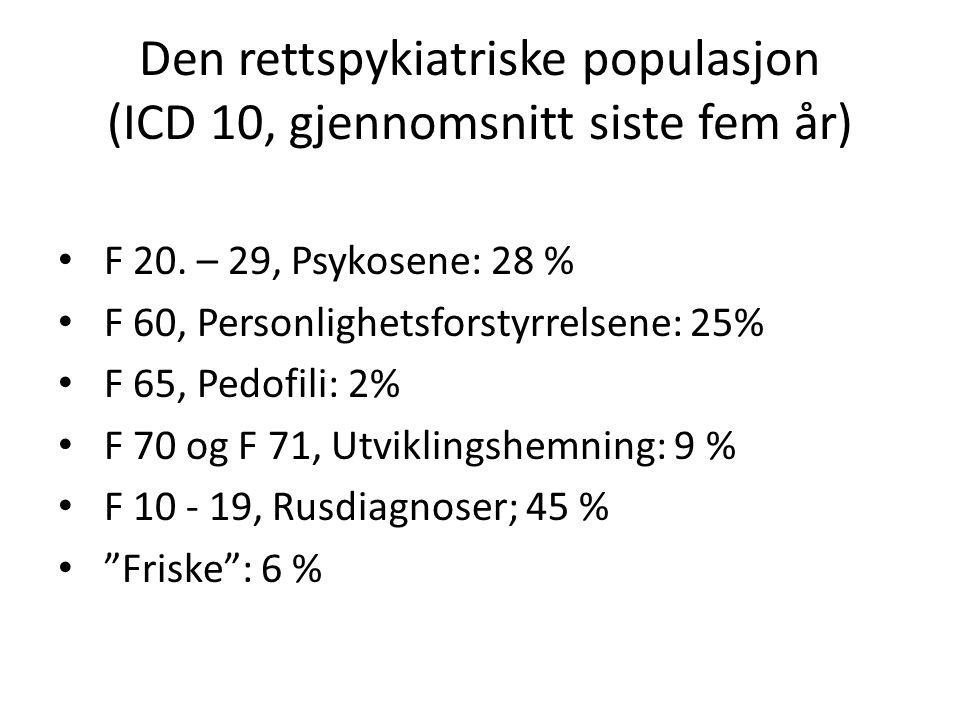 Den rettspykiatriske populasjon (ICD 10, gjennomsnitt siste fem år)