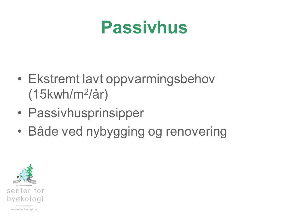 Passivhus Ekstremt lavt oppvarmingsbehov (15kwh/m2/år)