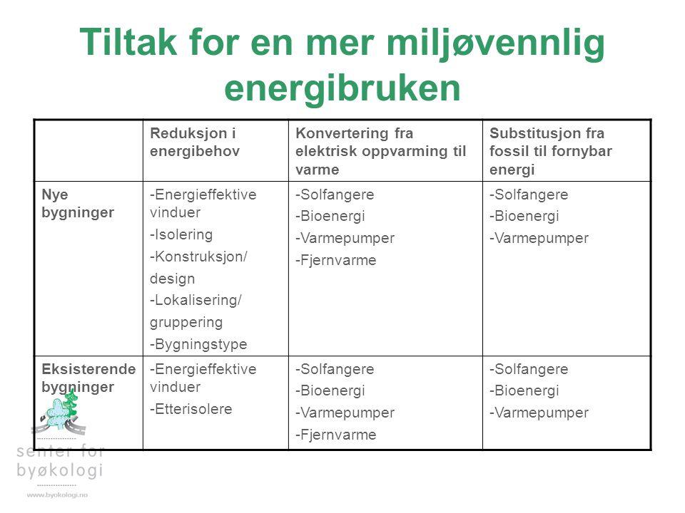 Tiltak for en mer miljøvennlig energibruken