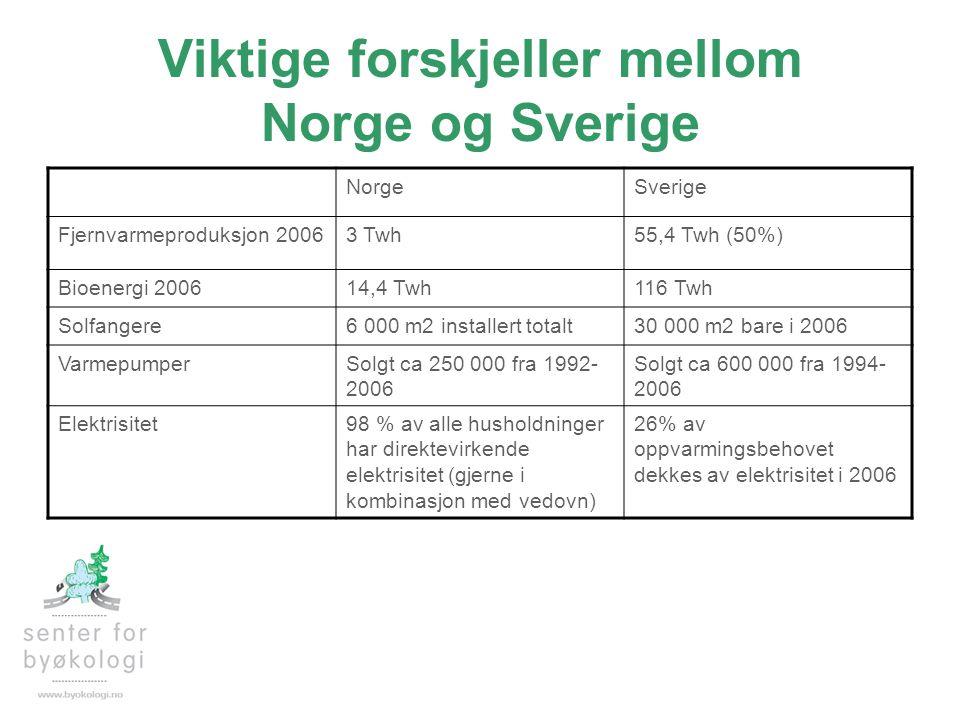 Viktige forskjeller mellom Norge og Sverige