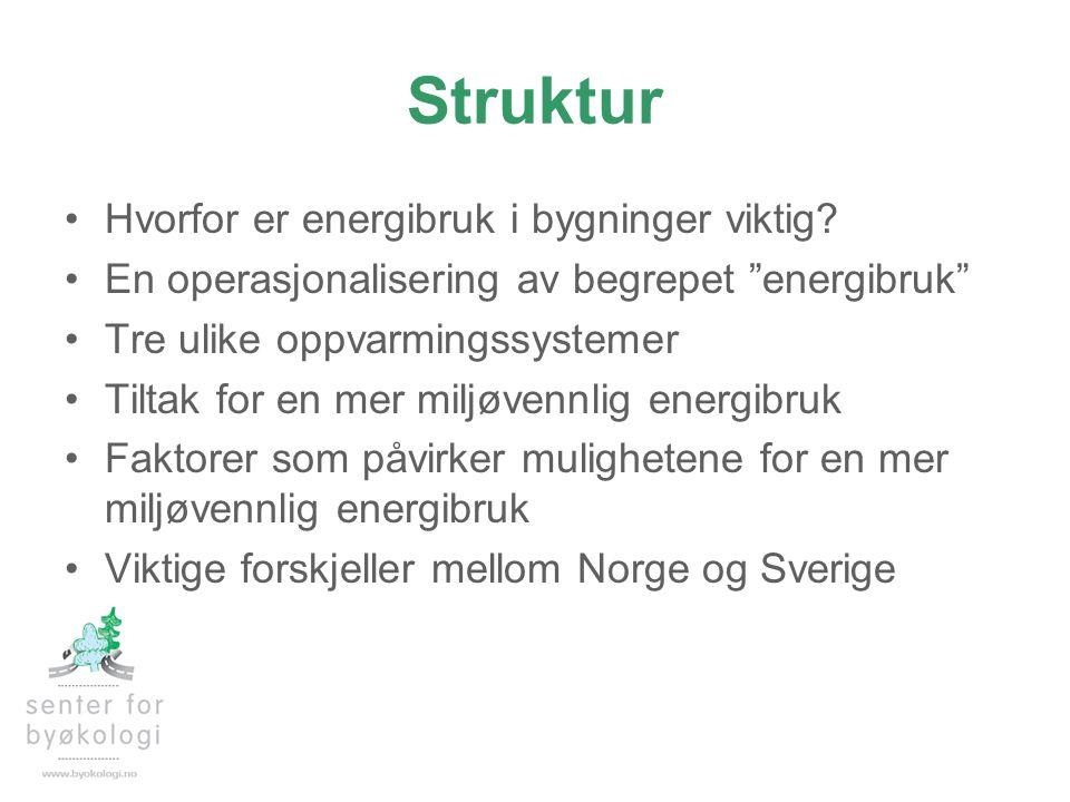 Struktur Hvorfor er energibruk i bygninger viktig