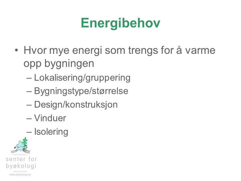 Energibehov Hvor mye energi som trengs for å varme opp bygningen