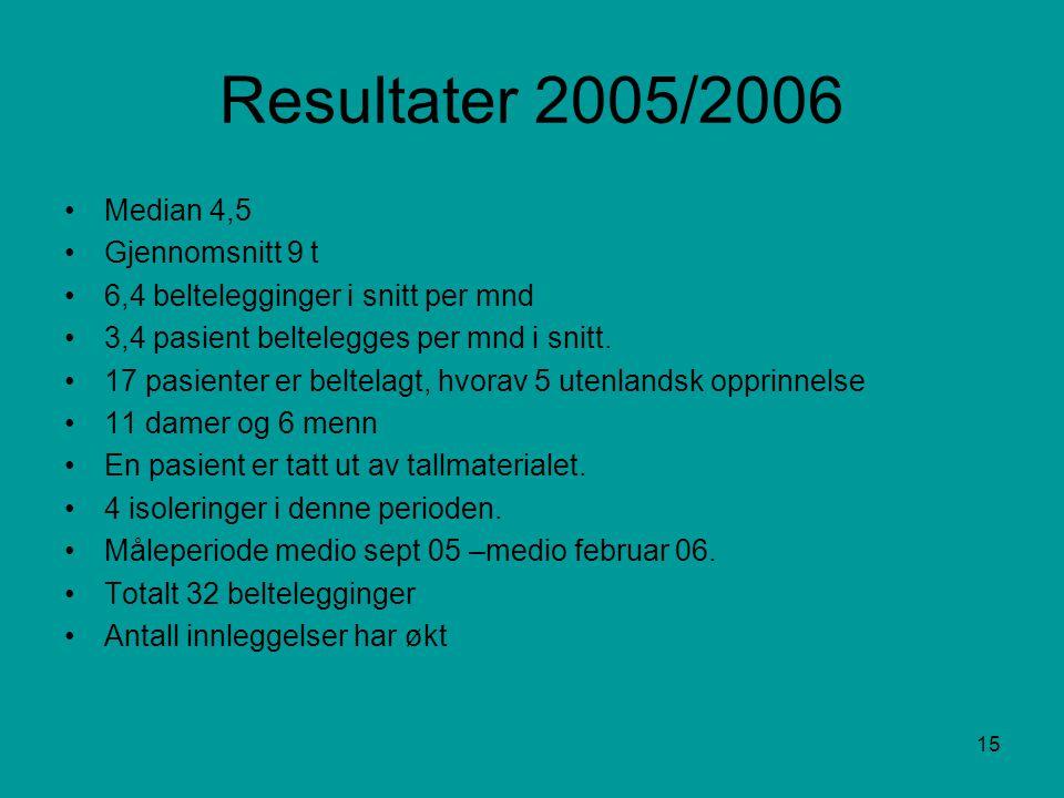Resultater 2005/2006 Median 4,5 Gjennomsnitt 9 t