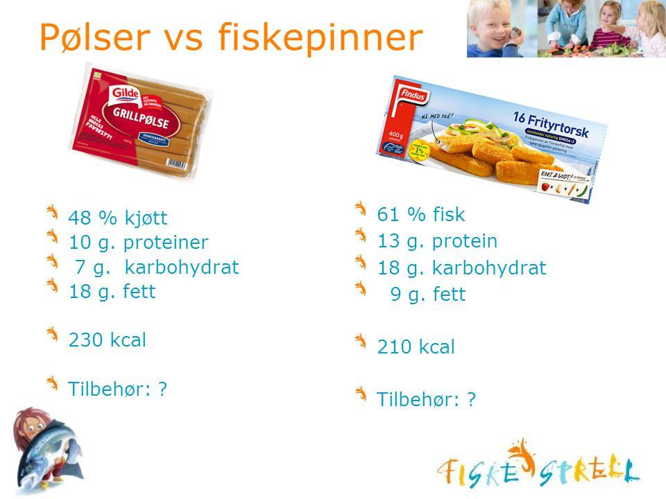 Pølser vs fiskepinner 48 % kjøtt 61 % fisk 10 g. proteiner