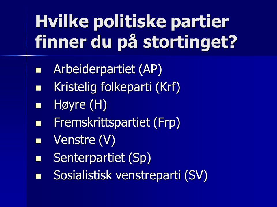Hvilke politiske partier finner du på stortinget