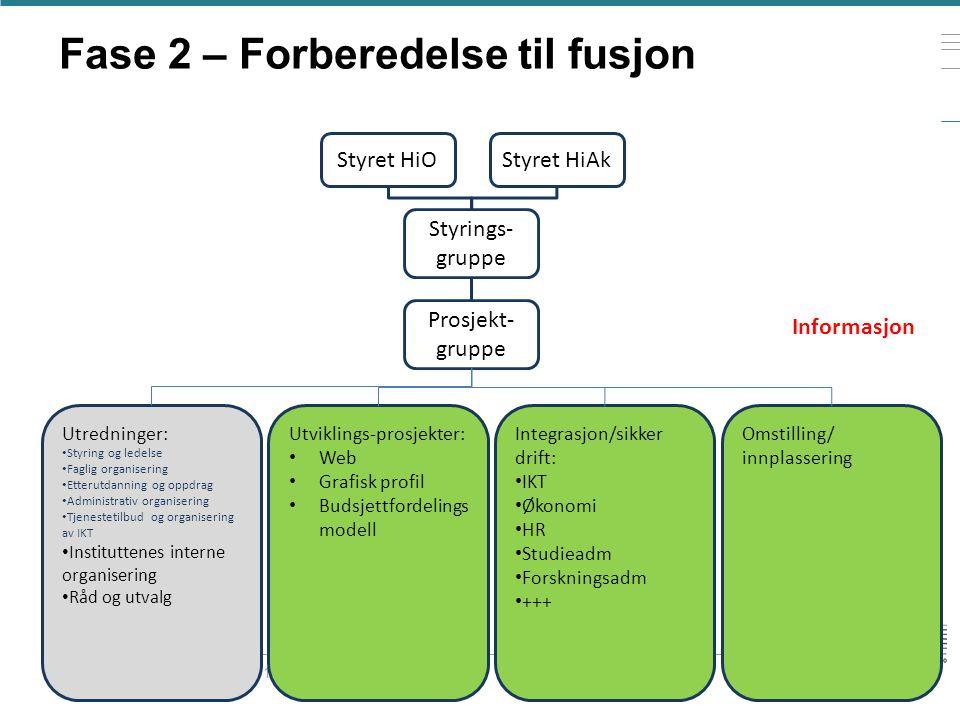 Fase 2 – Forberedelse til fusjon