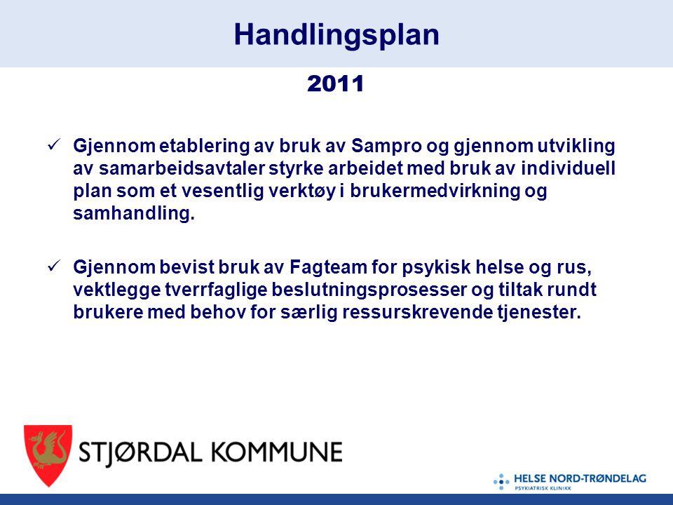 Handlingsplan 2011.