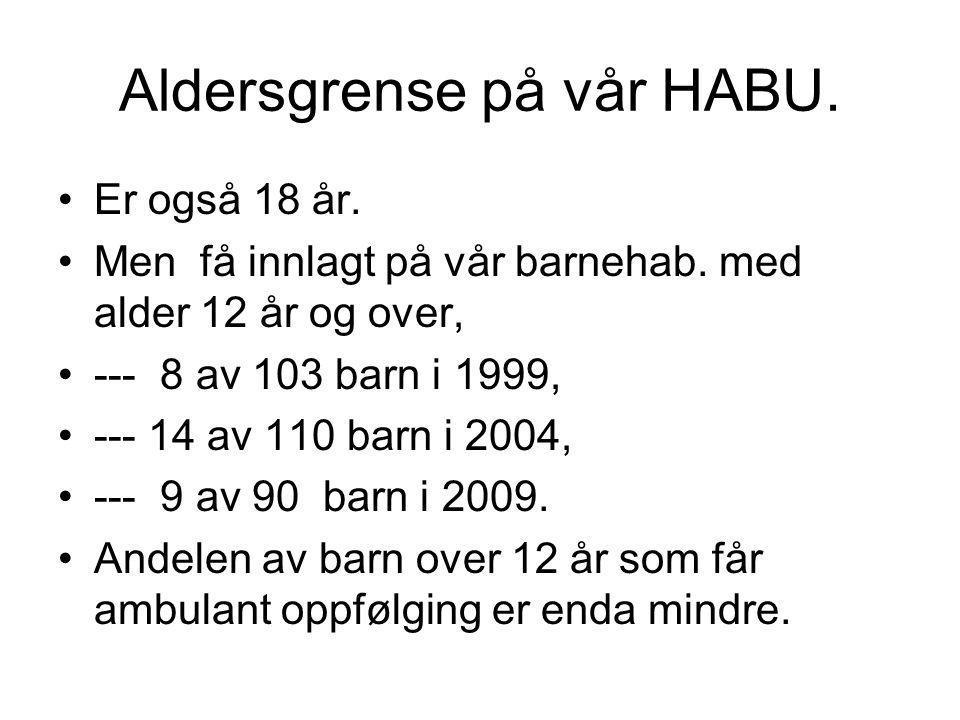 Aldersgrense på vår HABU.