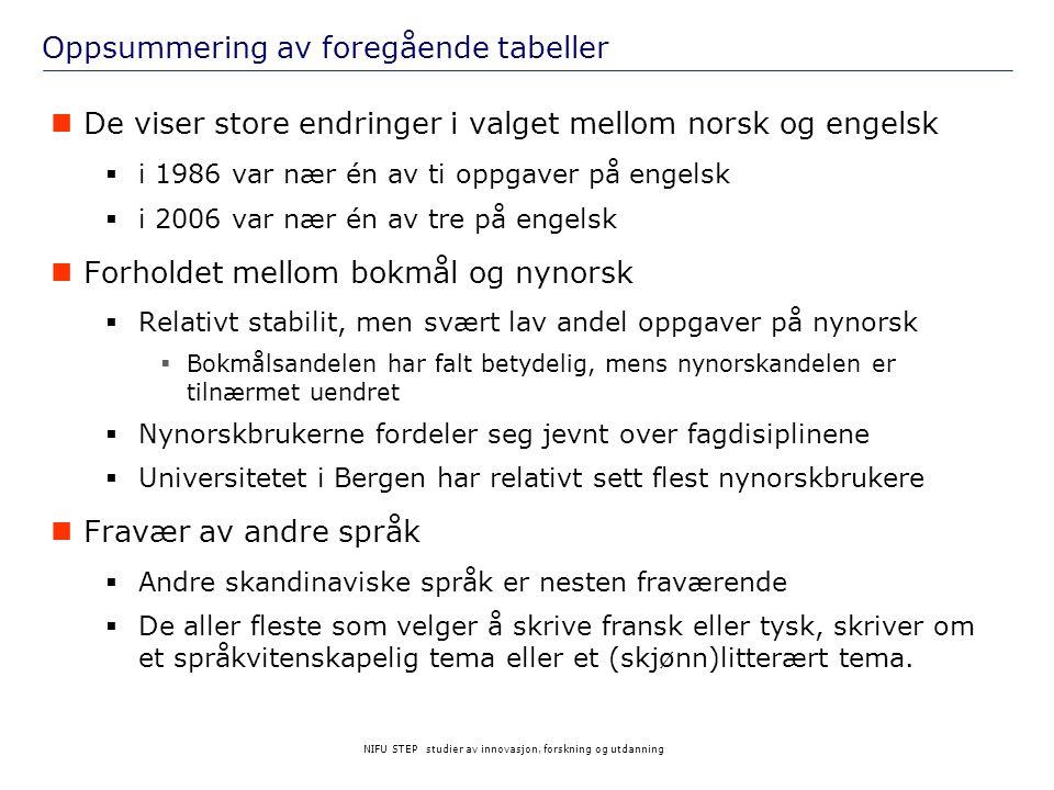 Oppsummering av foregående tabeller