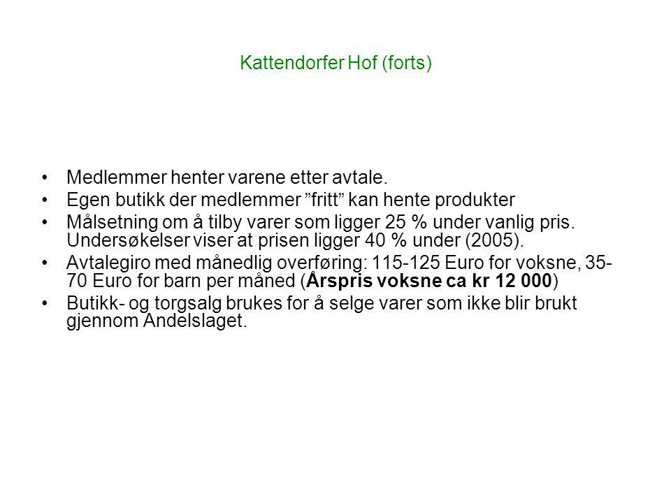 Kattendorfer Hof (forts)