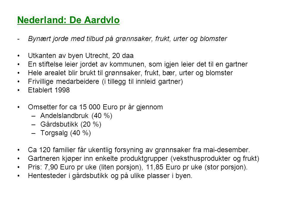 Nederland: De Aardvlo Bynært jorde med tilbud på grønnsaker, frukt, urter og blomster. Utkanten av byen Utrecht, 20 daa.