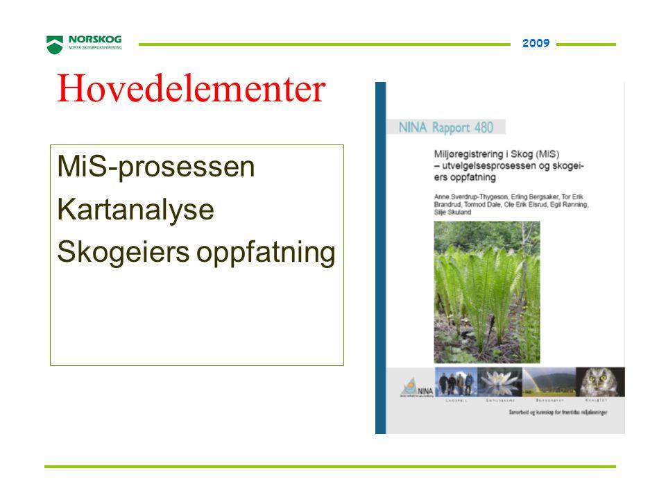 Hovedelementer MiS-prosessen Kartanalyse Skogeiers oppfatning