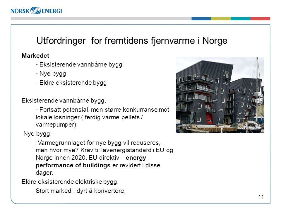 Utfordringer for fremtidens fjernvarme i Norge