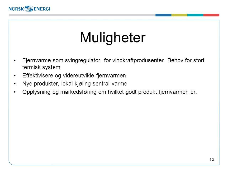 Muligheter Fjernvarme som svingregulator for vindkraftprodusenter. Behov for stort termisk system.