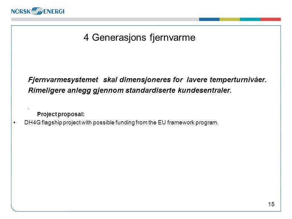 4 Generasjons fjernvarme