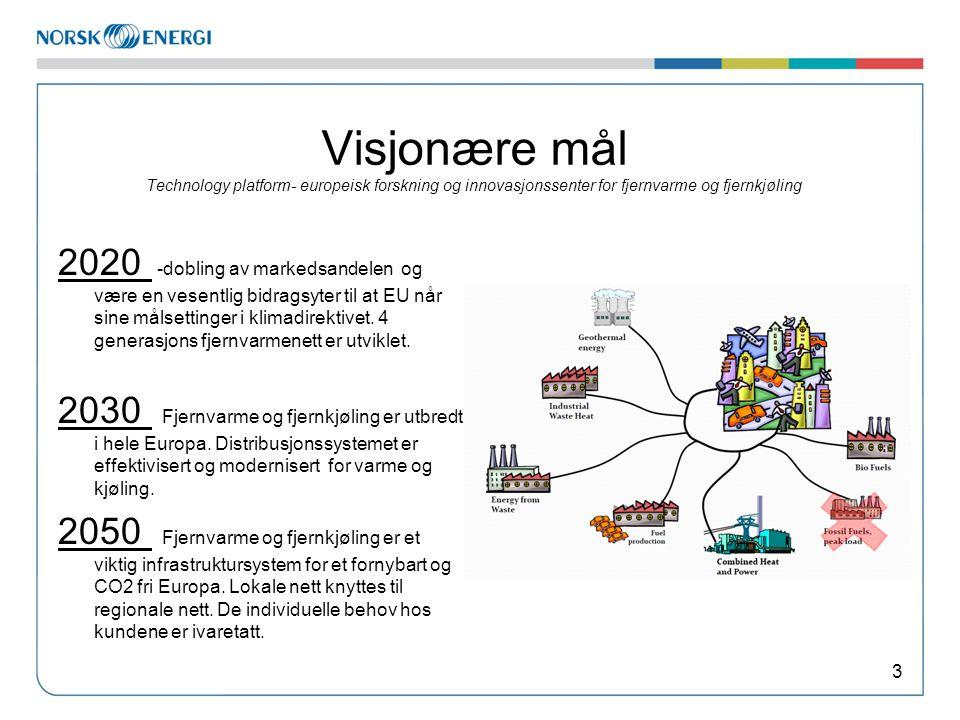 Visjonære mål Technology platform- europeisk forskning og innovasjonssenter for fjernvarme og fjernkjøling