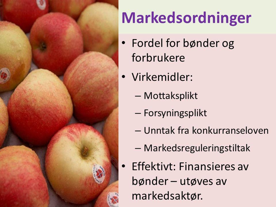 Markedsordninger Fordel for bønder og forbrukere Virkemidler: