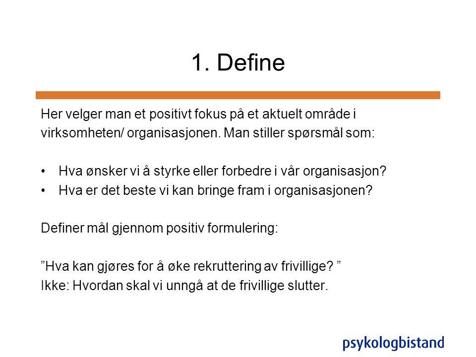 1. Define Her velger man et positivt fokus på et aktuelt område i