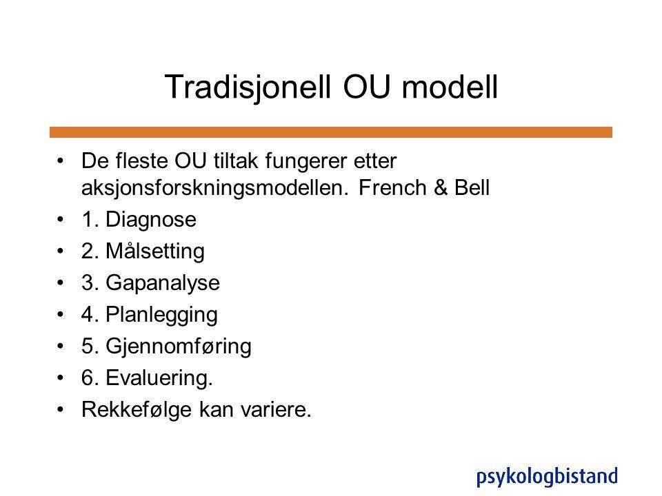 Tradisjonell OU modell