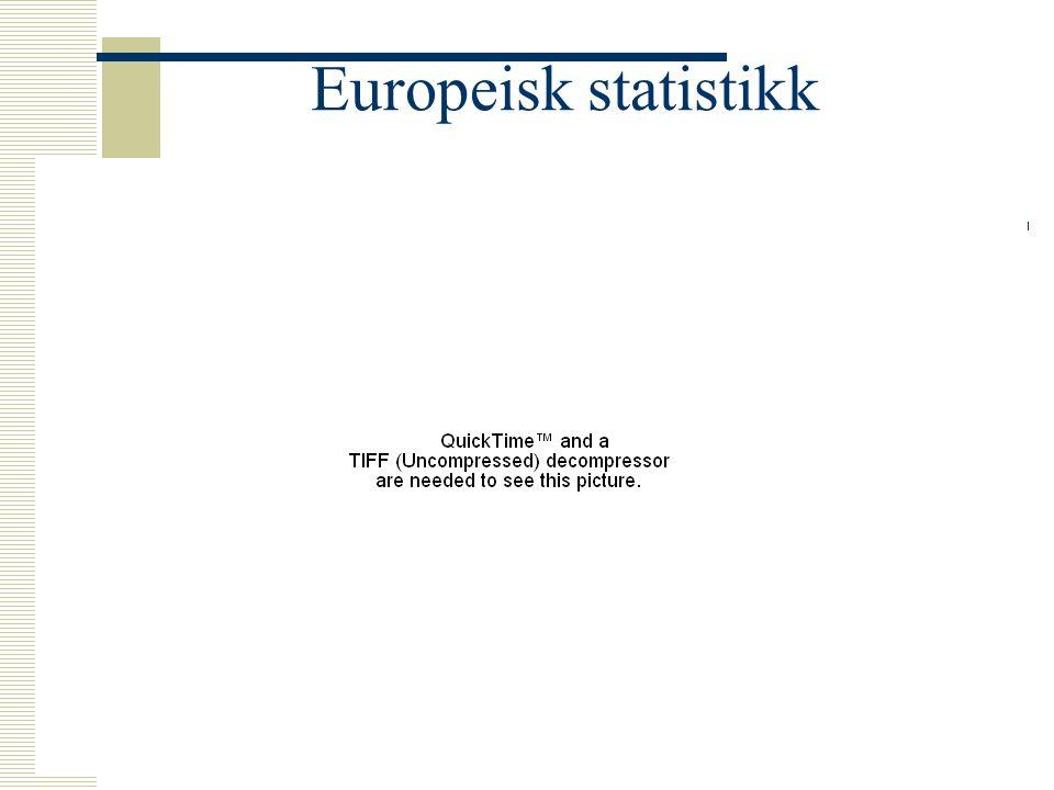 Europeisk statistikk