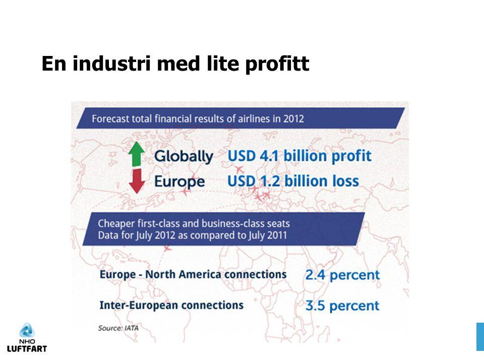 En industri med lite profitt